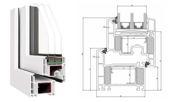 Kunststofffenster detail  Kunststofffenster auch mit ALU-Clip 6Kammern 7 Kammern Werkspreise